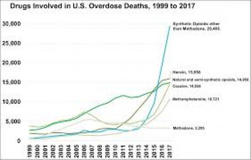 'The Numbers Are So Staggering.' Overdose Deaths Set a Record Last Year.